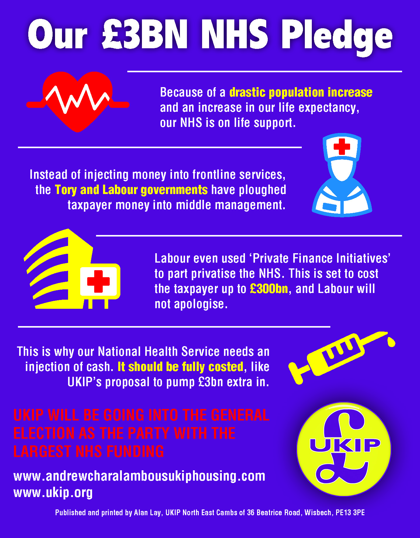 NHS Pledge
